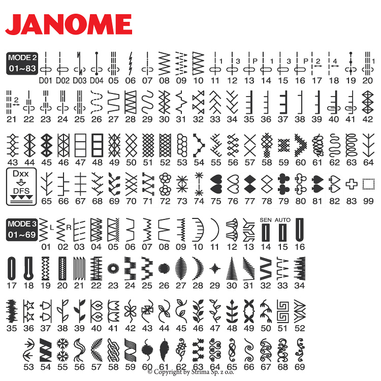 janome memory craft 300e manual