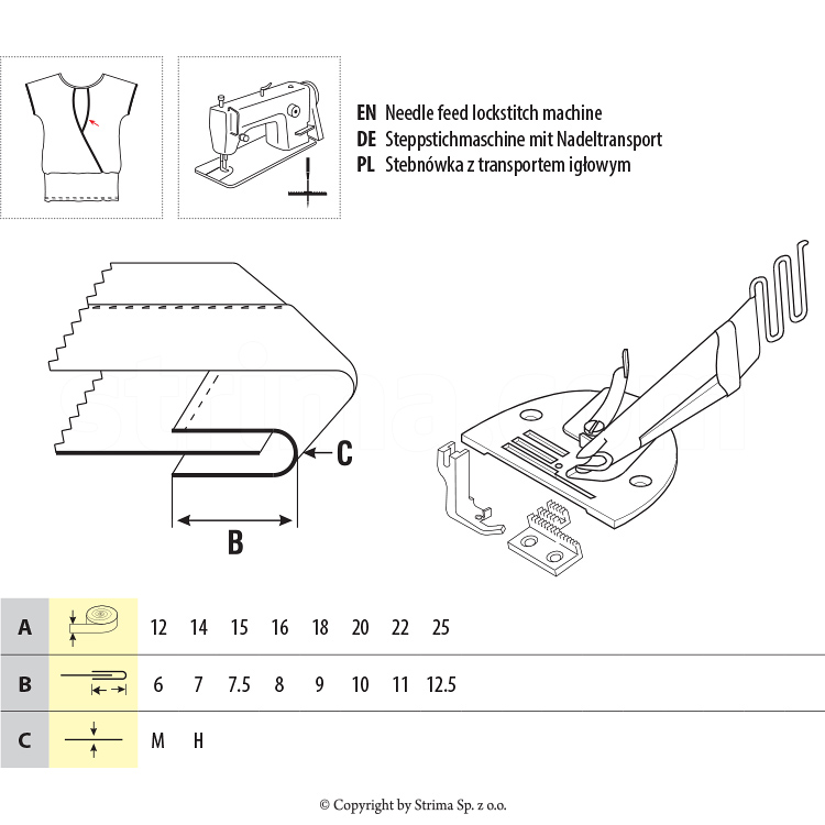 Right angle binder set, for lockstitch machine with needle transport