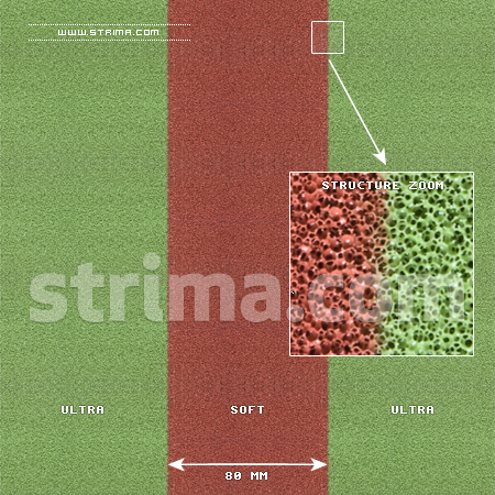 ELASTIC ULTRA/SOFT 10MM GREEN/BROWN - Siliconed foam green/brown 1300x800x10mm, with middle strip 80 mm