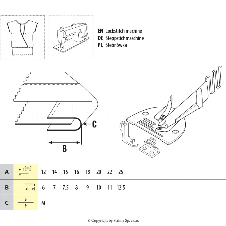 Right angle binder set